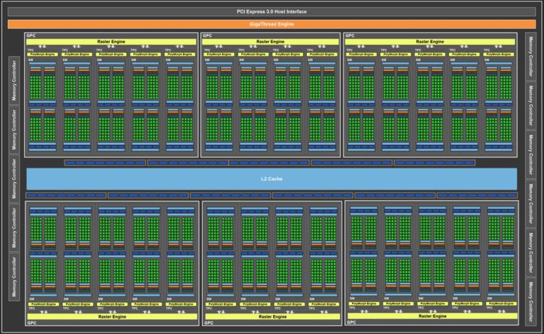 SOC, NPU, CPU et GPU 11