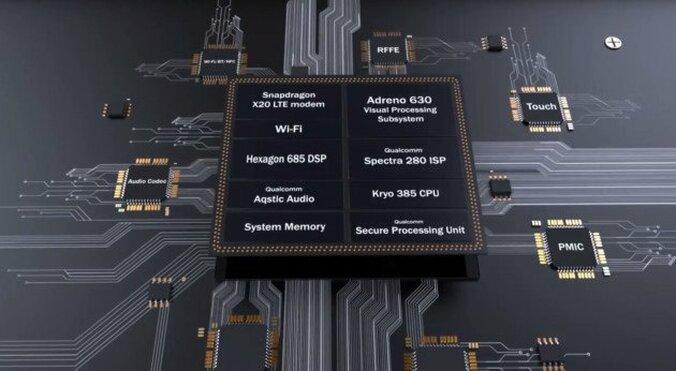 SOC, NPU, CPU et GPU 2