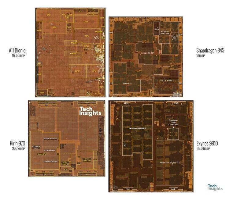 SOC, NPU, CPU et GPU 7