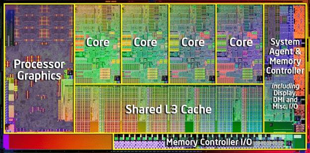 Mémoire ROM / RAM / Flash 4