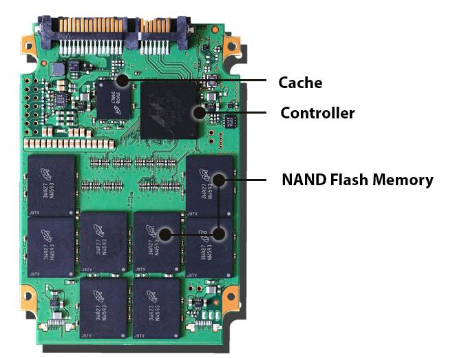 Mémoire ROM / RAM / Flash 10