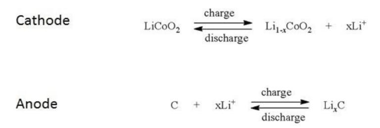 Batterie au Lithium-ion 4