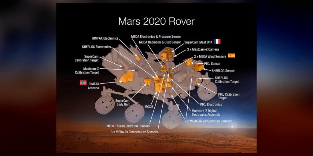 Mars 2020 | Perseverance 5